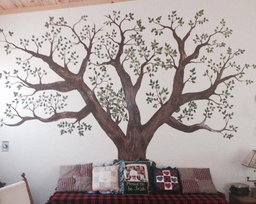 ancestry tree